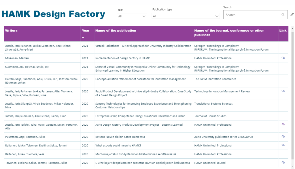 Design Factory Research