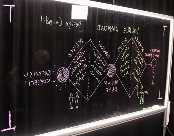 Lightboard-lasitaulu valoineen Lightboard-videotilassa