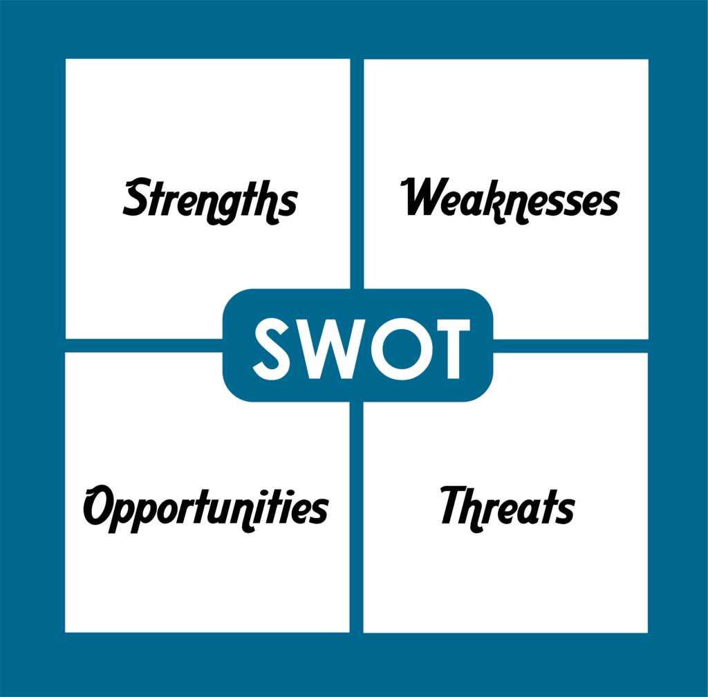 adidas strengths weaknesses opportunities threats swot Learn how to use business swot analysis to find your strengths and weaknesses, and the opportunities and threats you face includes template and example.