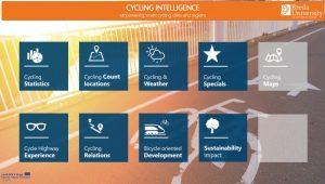 Kuvakaappaus Bredan verkkosivustolta, jossa tumman sinisissä neliön muodoissa eri tietoja ja tilastoja pyöräilyyn liittyen, joita kehitetty pyöräilyn datasta