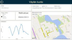 Kuva väylien kunnon datasta diagrammeina ja kartalla