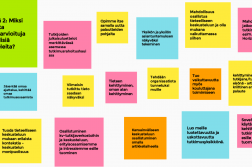 Eri värisiä laatikoita kuvaamassa virtuaalisia post-it-lappuja