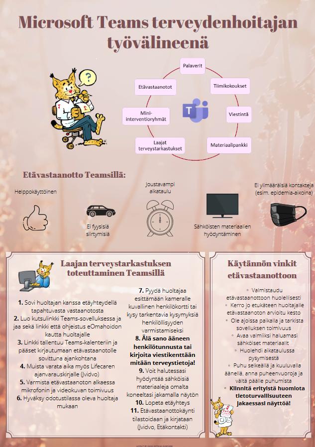 infograafi