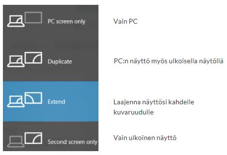 Windows P