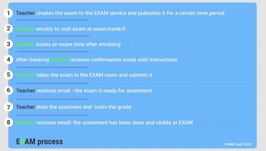 exam process at hamk